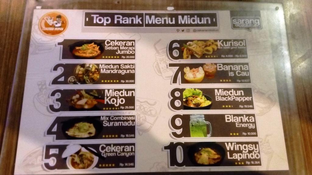 Cekeran midun / Destinasi Bandung