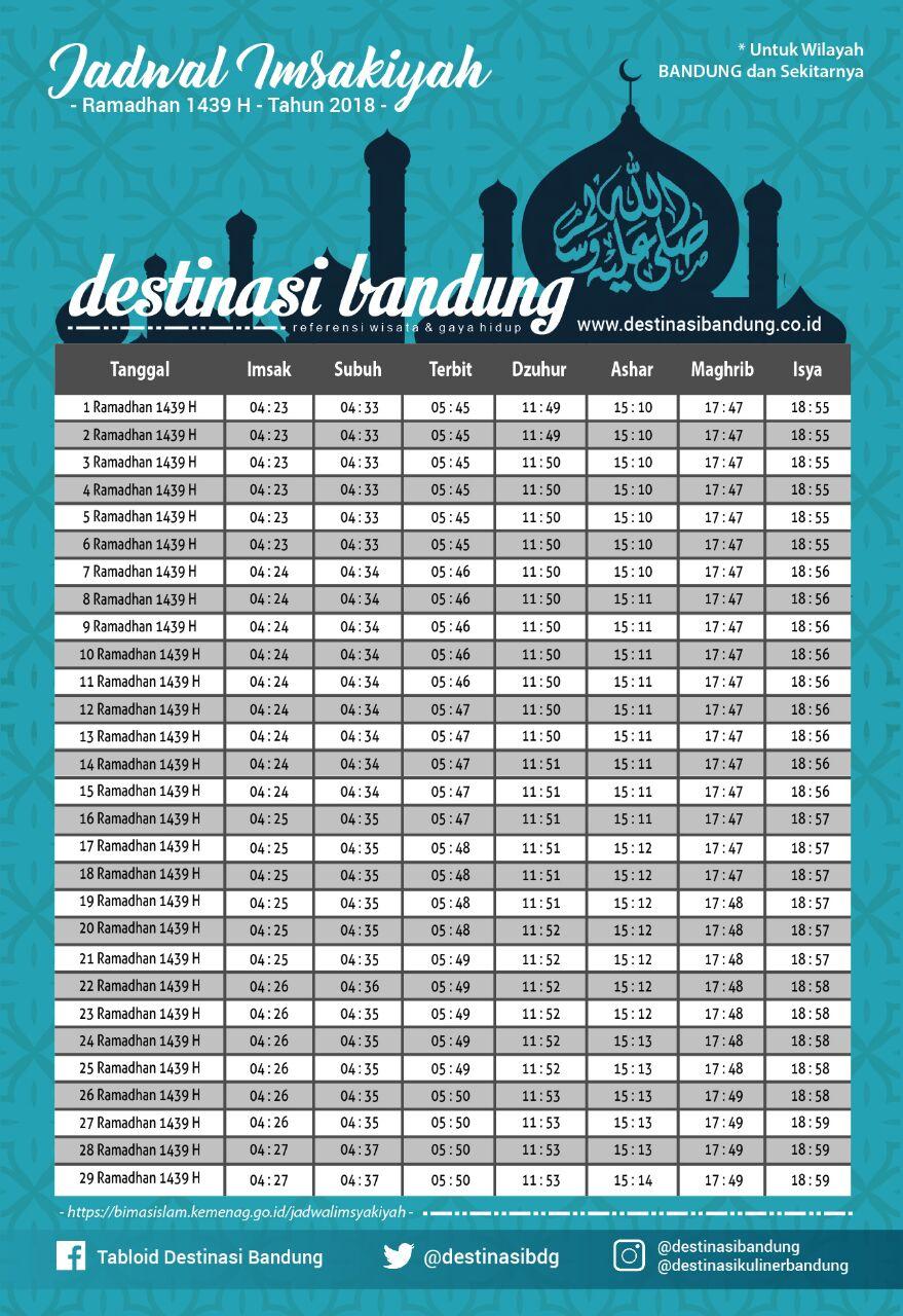 Jadwal Imsakiyah Untuk Wilayah Bandung dan Sekitarnya